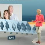 """Demografie"", heute 19Uhr, 04.09.2012, Moderation Petra Gerster,  © ZDF"