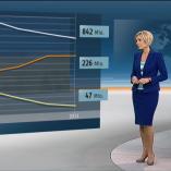 """""""Welthunger"""", heute 19Uhr, 16.10.2013, Moderation Petra Gerster, © ZDF"""