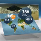 """""""Seltene Erden weltweit″, heute 19Uhr, 06.11.2013, Moderation Matthias Fornoff, © ZDF"""