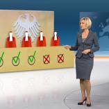 """""""NPD-Verbot"""", heute 19Uhr, 02.12.2013, Moderation Petra Gerster, © ZDF"""